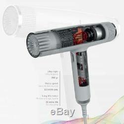 Gama iQ Perfetto Hairdryer Lightest Hair Dryer in the world 249g